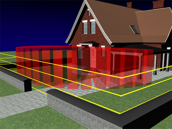 Infrarotzaun Sicherheitstechnik Haus