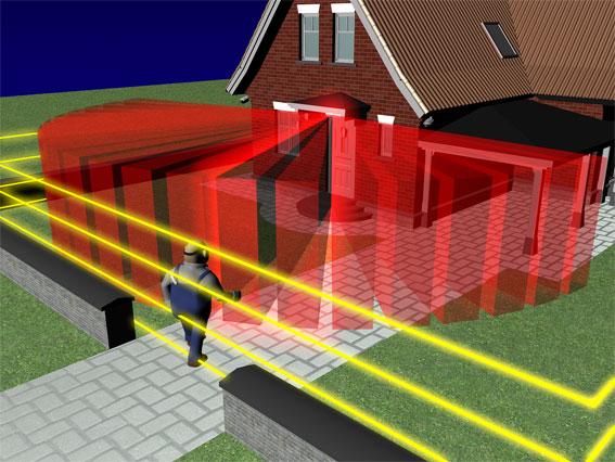 Infrarotzaun Sicherheitstechnik Haus Einbrecher