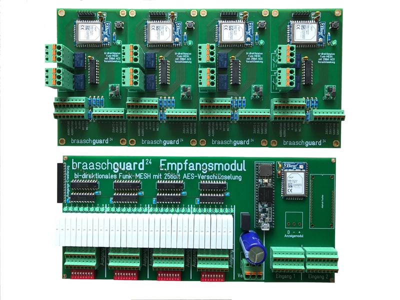 Entwicklung Sicherheitstechnik Ingenieurbüro Braasch